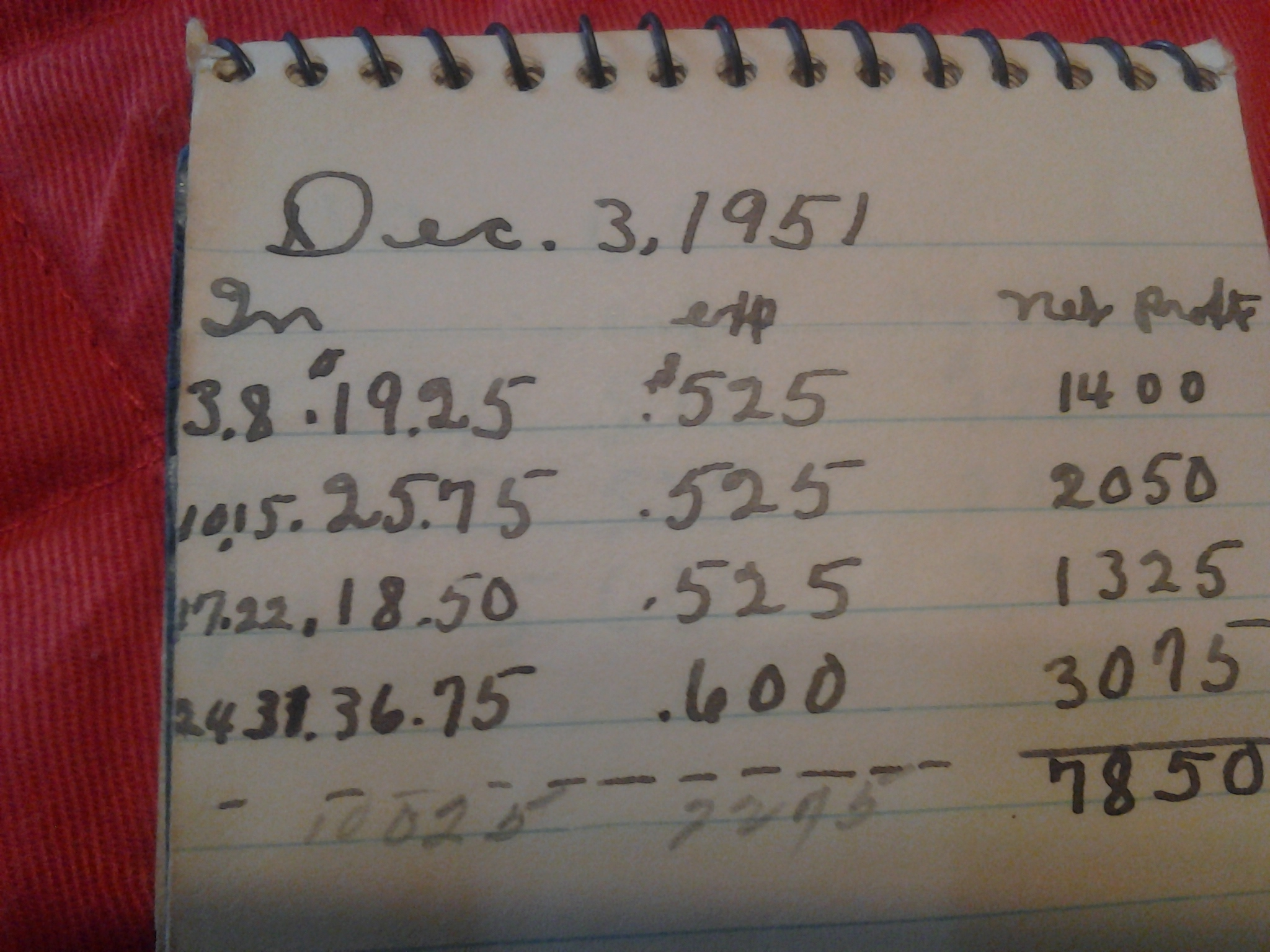 Daddy's Record Book